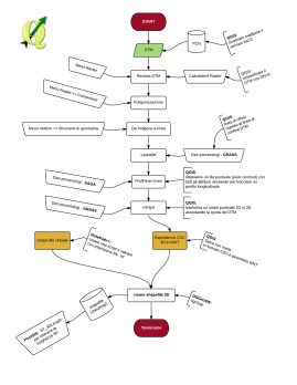 Blank Flowchart - New Page (1)
